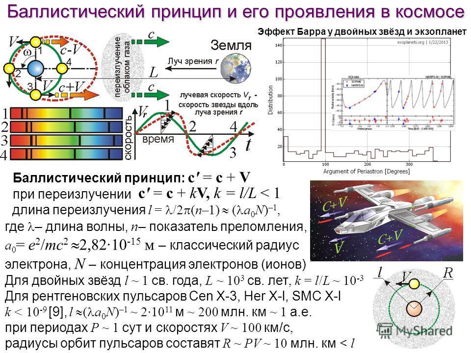 Баллистический принцип и его проявления в космосе Баллистический принцип: c' = c + V при переизлучении длина переизлучения l = /2 (n–1) ( a 0 N) –1, где – длина волны, n – показатель преломления, a 0 = e 2 /mc 2 2,82·10 -15 м – классический радиус эл