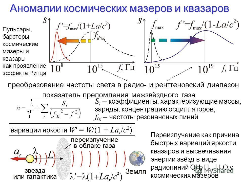 Аномалии космических мазеров и квазаров S i – коэффициенты, характеризующие массы, заряды, концентрацию осцилляторов, f 0i – частоты резонансных линий показатель преломления межзвёздного газа преобразование частоты света в радио- и рентгеновский диап