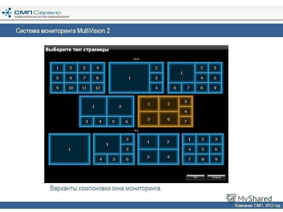 Система мониторинга MultiVision 2 Компания СМП, 2012 год Варианты компоновки окна мониторинга.