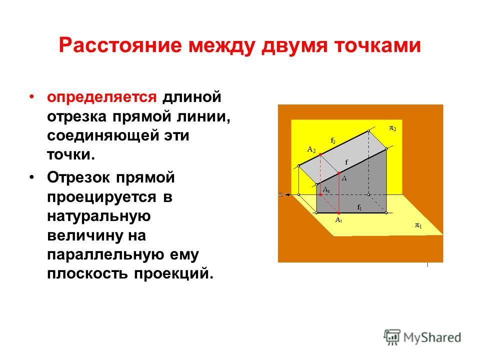 Расстояние между двумя точками определяется длиной отрезка прямой линии, соединяющей эти точки. Отрезок прямой проецируется в натуральную величину на параллельную ему плоскость проекций.