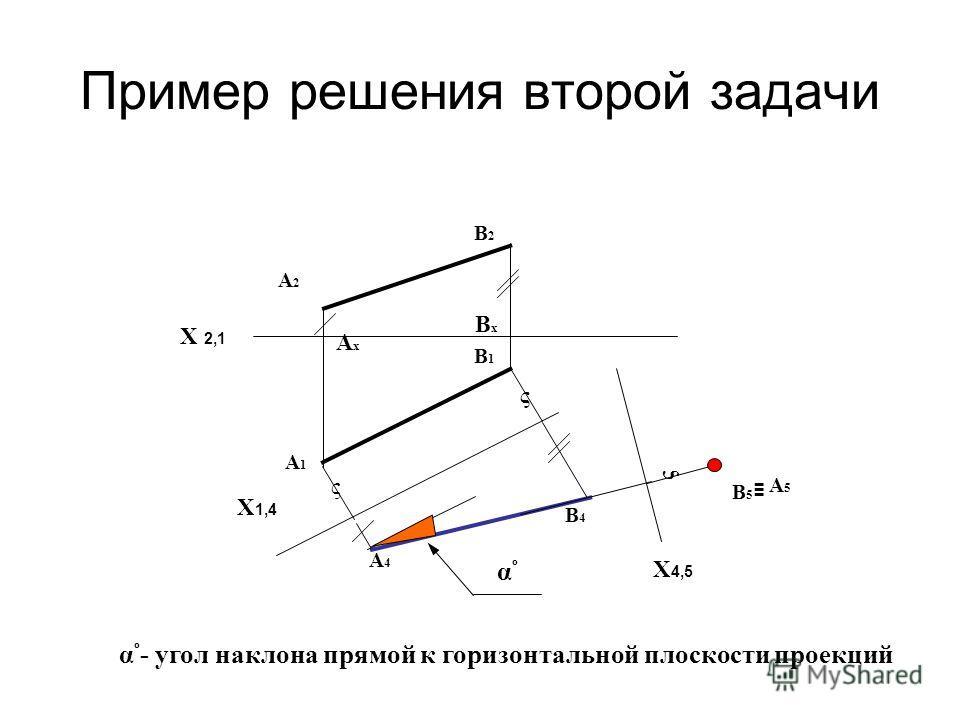Пример решения второй задачи BxBx AxAx Х 2,1 А2А2 В2В2 X 1,4 А1А1 В1В1 А4А4 В4В4 X 4,5 ς ς ς В5В5 А5А5 αºαº α º - угол наклона прямой к горизонтальной плоскости проекций