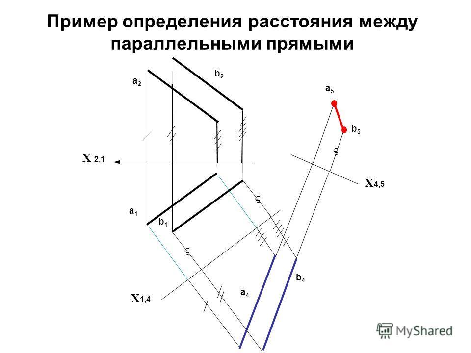 Пример определения расстояния между параллельными прямыми Х 2,1 а 1 а 1 а 2 а 2 b1b1 b2b2 X 1,4 а 4 а 4 b4b4 X 4,5 ς ς ς ς а 5 а 5 b5b5