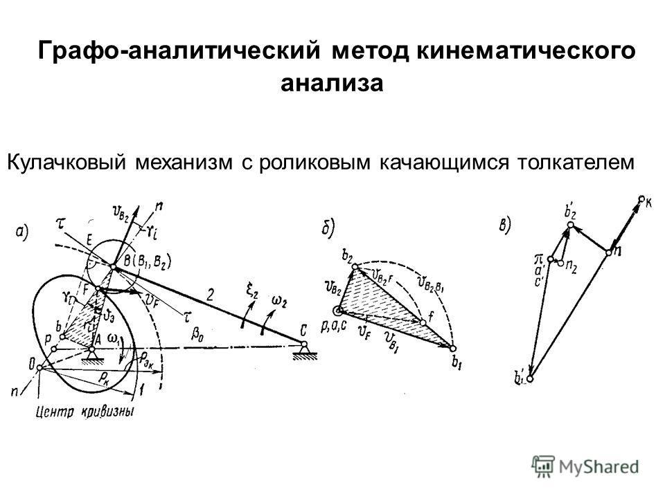 Графо-аналитический метод кинематического анализа Кулачковый механизм с роликовым качающимся толкателем