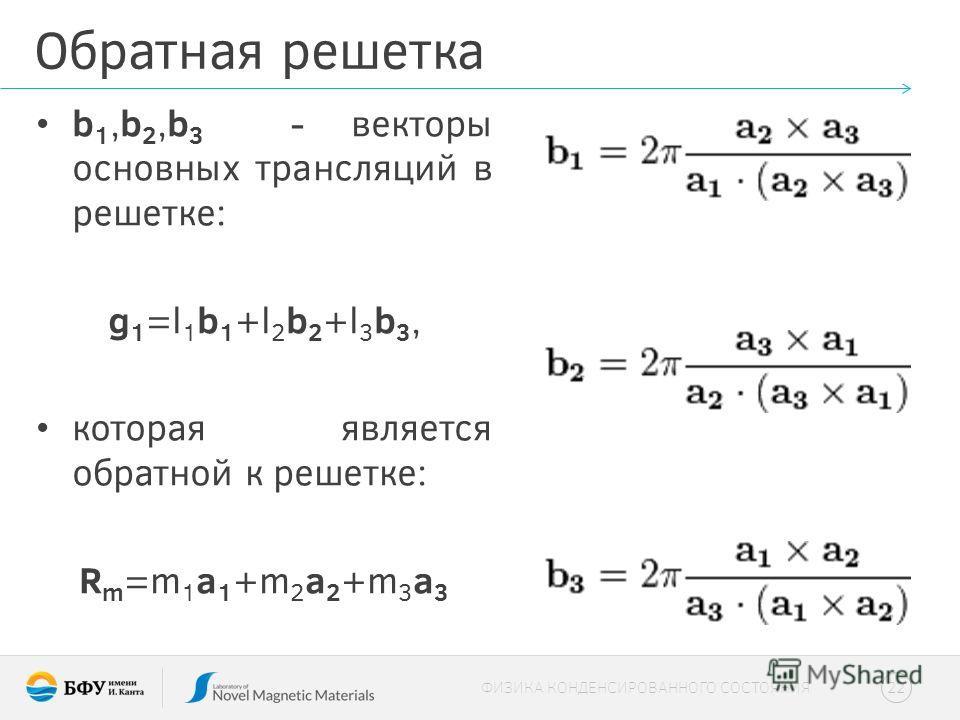 Обратная решетка b 1,b 2,b 3 - векторы основных трансляций в решетке: g 1 =l 1 b 1 +l 2 b 2 +l 3 b 3, которая является обратной к решетке: R m =m 1 a 1 +m 2 a 2 +m 3 a 3 22 ФИЗИКА КОНДЕНСИРОВАННОГО СОСТОЯНИЯ