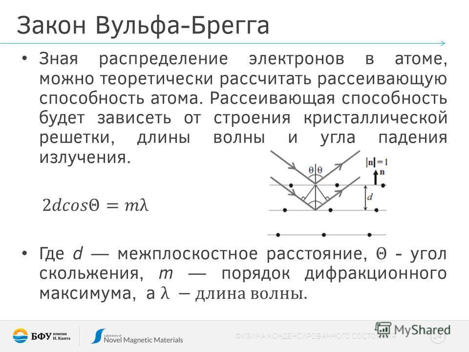 Закон Вульфа-Брегга 24 ФИЗИКА КОНДЕНСИРОВАННОГО СОСТОЯНИЯ