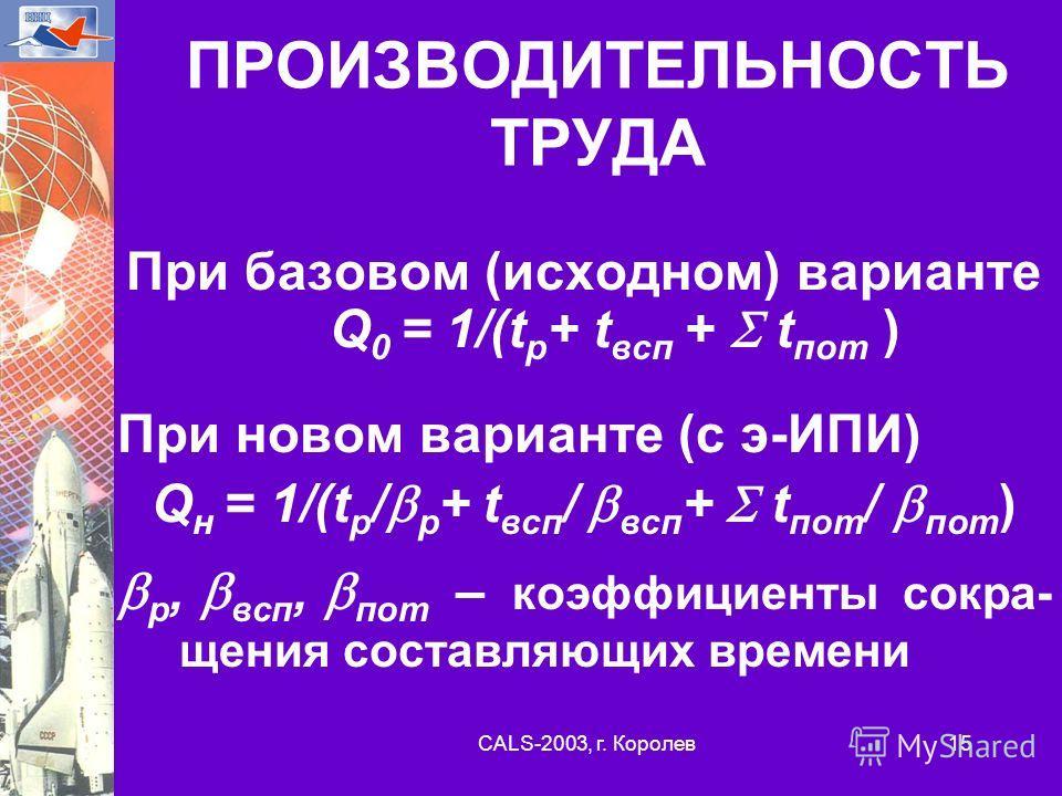 CALS-2003, г. Королев 15 ПРОИЗВОДИТЕЛЬНОСТЬ ТРУДА При базовом (исходном) варианте Q 0 = 1/(t p + t всп + t пот ) При новом варианте (с э-ИПИ) Q н = 1/(t p / р + t всп / всп + t пот / пот ) р, всп, пот – коэффициенты сокра- щения составляющих времени