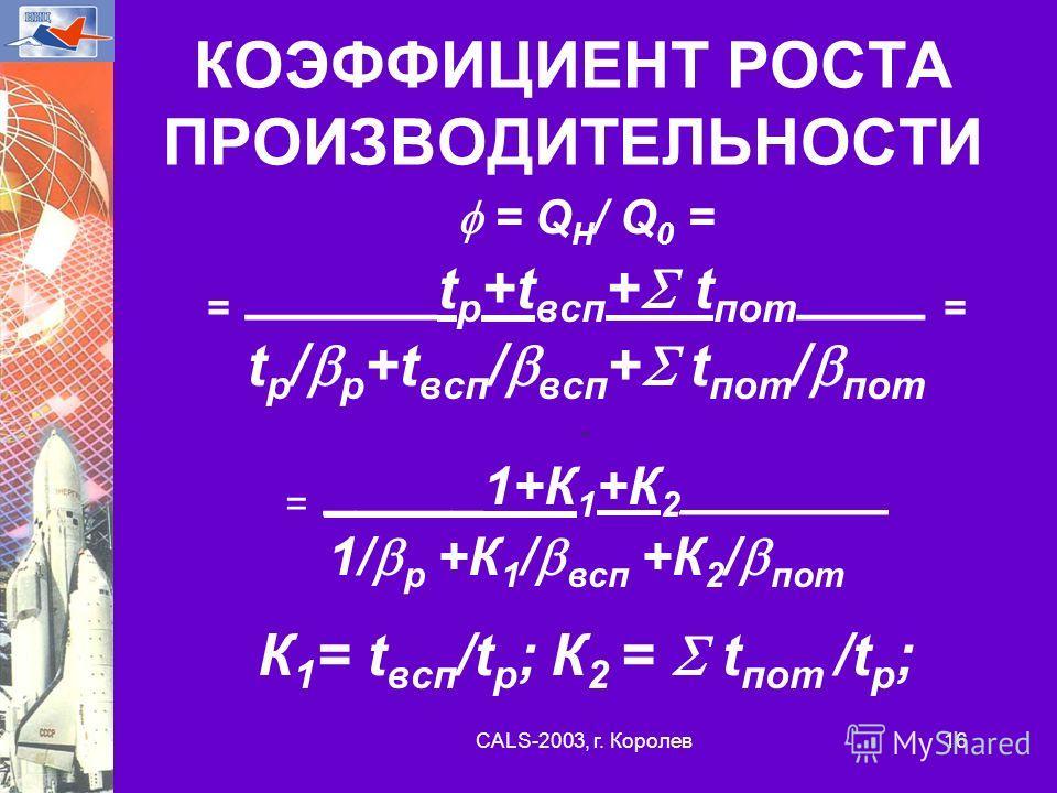 CALS-2003, г. Королев 16 = Q Н / Q 0 = = ______t p +t всп + t пот ____ = t p / р +t всп / всп + t пот / пот = = _____ 1+К 1 +К 2 _______ 1/ р +К 1 / всп +К 2 / пот К 1 = t всп /t p ; К 2 = t пот /t p ; КОЭФФИЦИЕНТ РОСТА ПРОИЗВОДИТЕЛЬНОСТИ