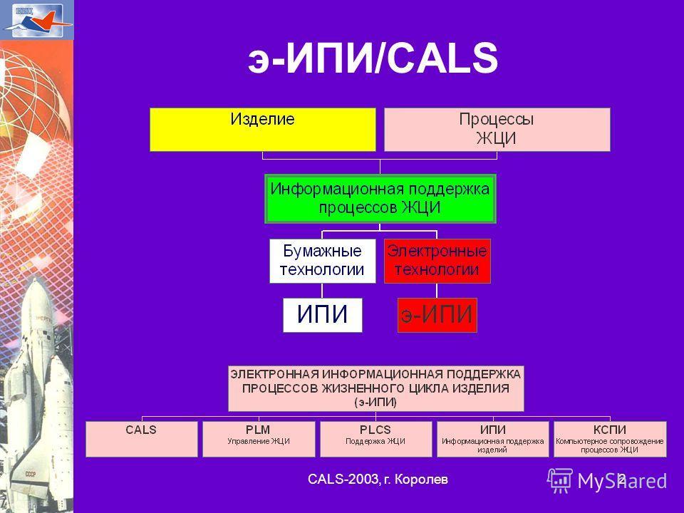 CALS-2003, г. Королев 2 э-ИПИ/CALS