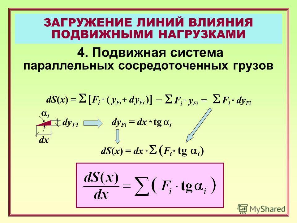 ЗАГРУЖЕНИЕ ЛИНИЙ ВЛИЯНИЯ ПОДВИЖНЫМИ НАГРУЗКАМИ 4. Подвижная система параллельных сосредоточенных грузов dy Fi dx i F i * dy Fi dy Fi = dx * tg i dS(x) = dx * F i * tg i ) dS(x) = [ F i * ( y Fi + d y Fi ) ] – F i * y Fi =