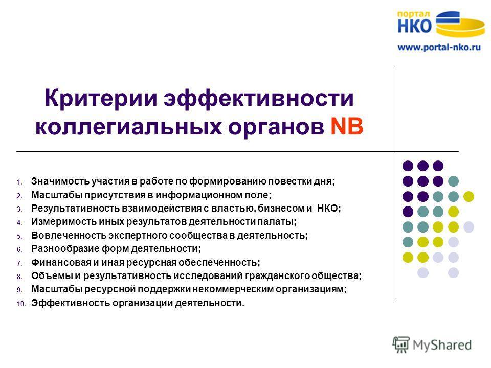 Критерии эффективности коллегиальных органов NB 1. Значимость участия в работе по формированию повестки дня; 2. Масштабы присутствия в информационном поле; 3. Результативность взаимодействия с властью, бизнесом и НКО; 4. Измеримость иных результатов