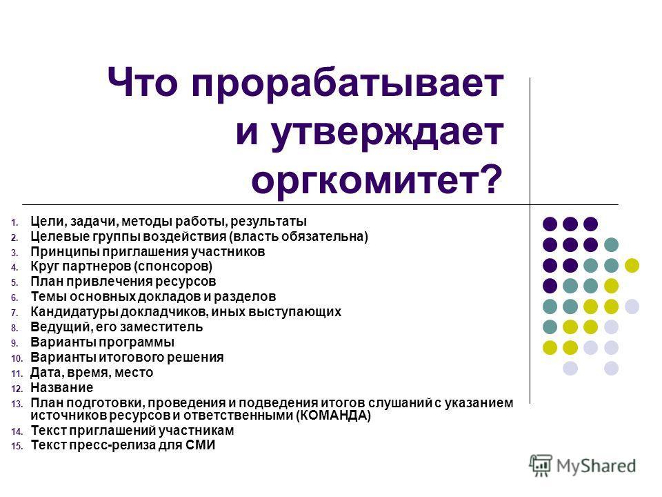 Что прорабатывает и утверждает оргкомитет? 1. Цели, задачи, методы работы, результаты 2. Целевые группы воздействия (власть обязательна) 3. Принципы приглашения участников 4. Круг партнеров (спонсоров) 5. План привлечения ресурсов 6. Темы основных до