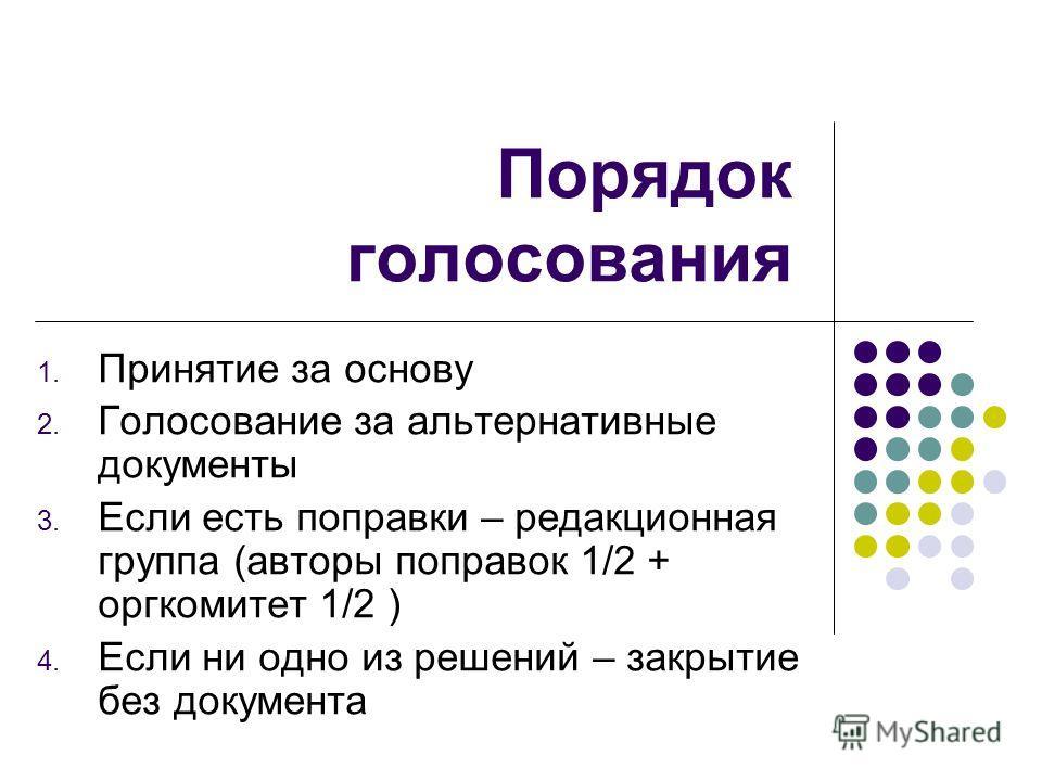 Порядок голосования 1. Принятие за основу 2. Голосование за альтернативные документы 3. Если есть поправки – редакционная группа (авторы поправок 1/2 + оргкомитет 1/2 ) 4. Если ни одно из решений – закрытие без документа