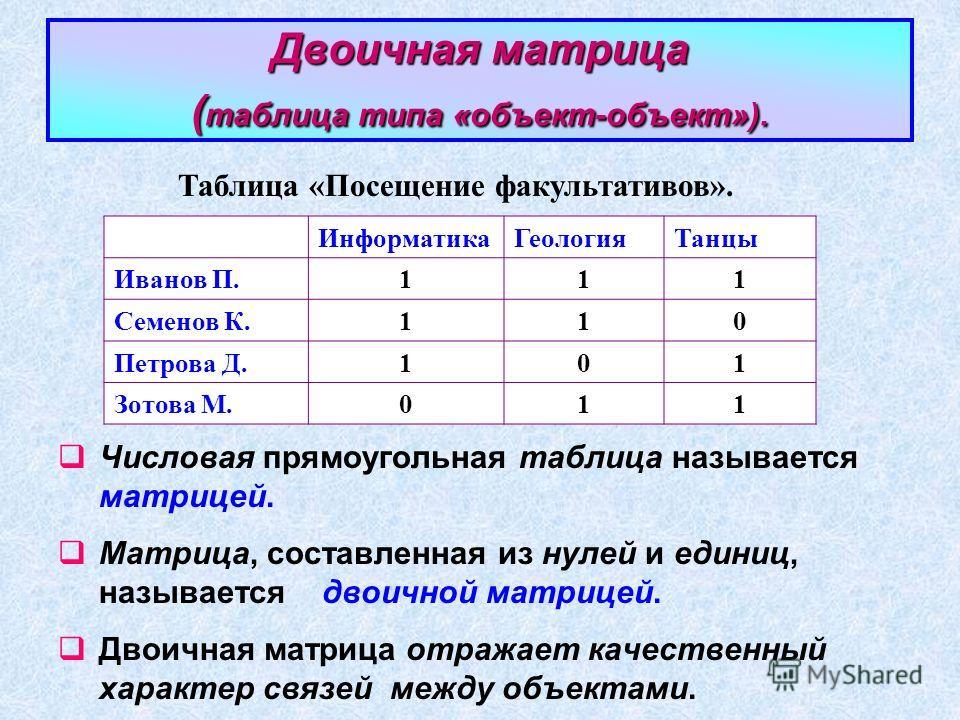 Двоичная матрица ( таблица типа «объект-объект»). Числовая прямоугольная таблица называется матрицей. Матрица, составленная из нулей и единиц, называется двоичной матрицей. Двоичная матрица отражает качественный характер связей между объектами. Табли