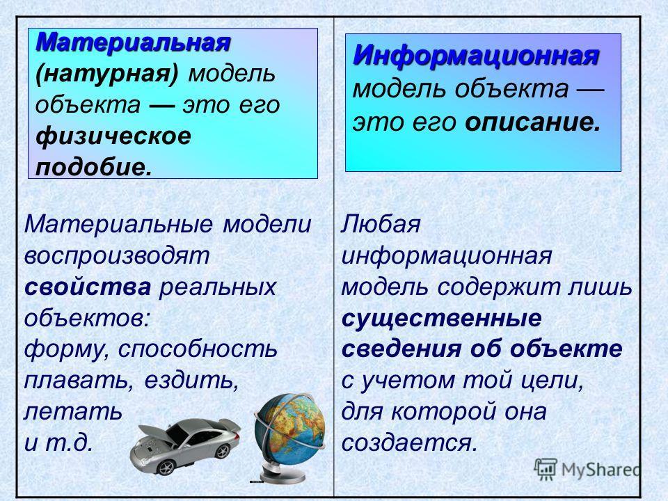 Любая информационная модель