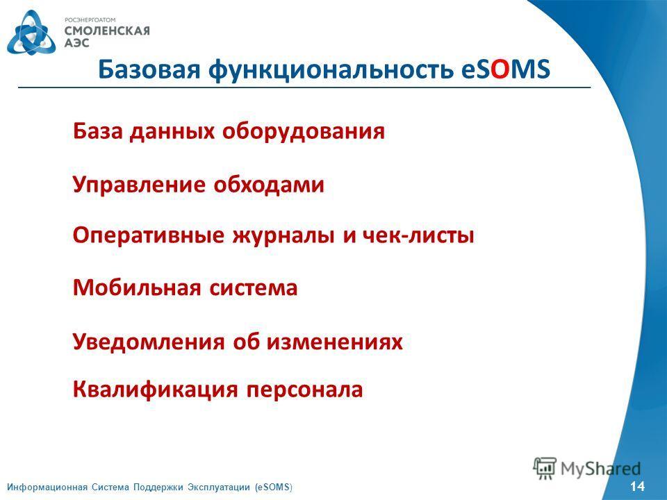 14 Информационная Система Поддержки Эксплуатации (eSOMS) Базовая функциональность eSOMS База данных оборудования Управление обходами Оперативные журналы и чек-листы Уведомления об изменениях Квалификация персонала Мобильная система