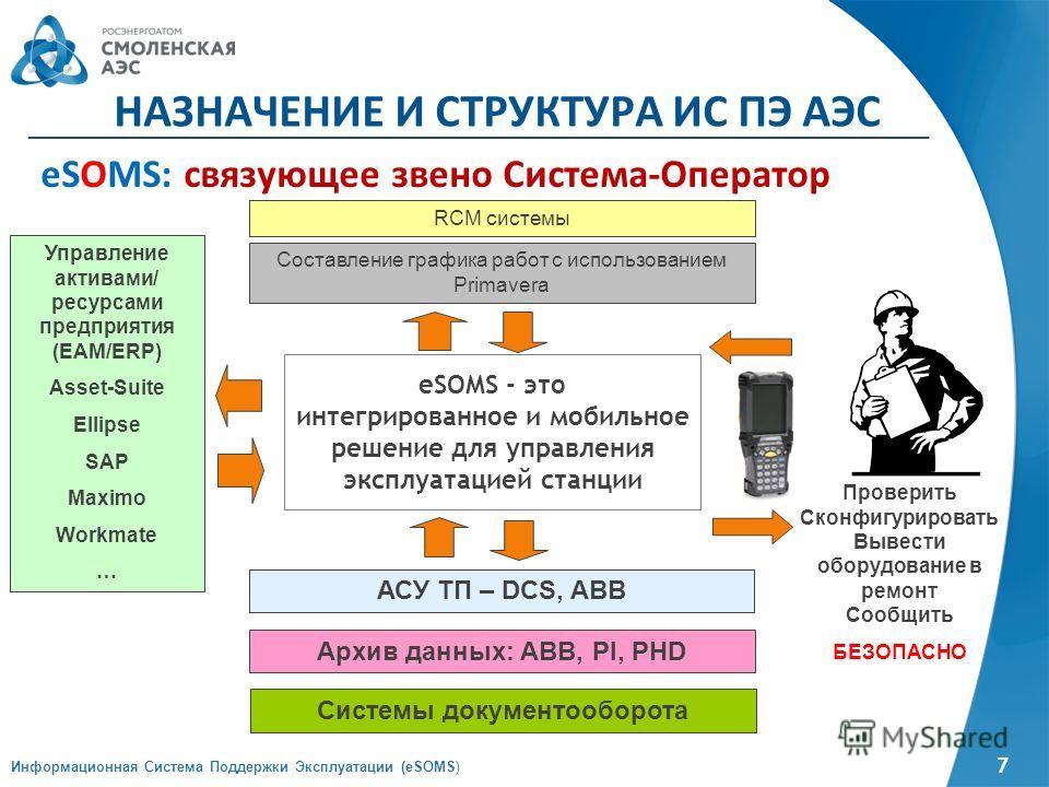 7 Информационная Система Поддержки Эксплуатации (eSOMS) НАЗНАЧЕНИЕ И СТРУКТУРА ИС ПЭ АЭС eSOMS: связующее звено Система-Оператор Управление активами/ ресурсами предприятия (EAM/ERP) Asset-Suite Ellipse SAP Maximo Workmate … Архив данных: ABB, PI, PHD