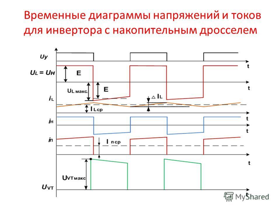 Временные диаграммы напряжений и токов для инвертора с накопительным дросселем