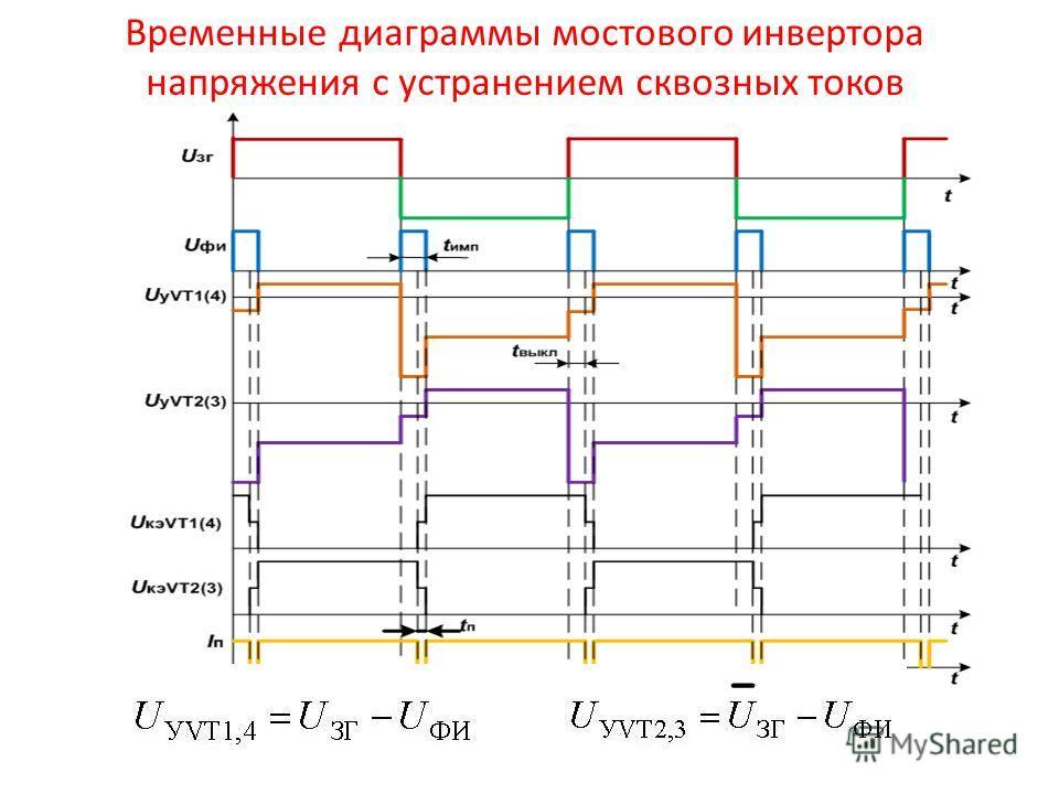 Временные диаграммы мостового инвертора напряжения с устранением сквозных токов