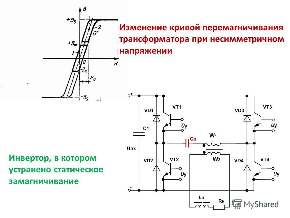 Изменение кривой перемагничивания трансформатора при несимметричном напряжении Инвертор, в котором устранено статическое замагничивание