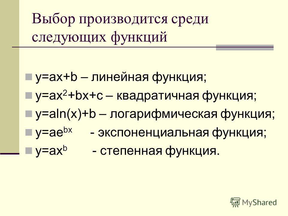 использование языка vba в excel методом подбора параметров: