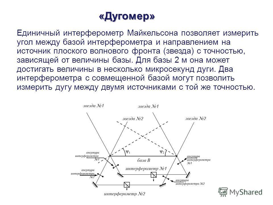 Единичный интерферометр Майкельсона позволяет измерить угол между базой интерферометра и направлением на источник плоского волнового фронта (звезда) с точностью, зависящей от величины базы. Для базы 2 м она может достигать величины в несколько микрос