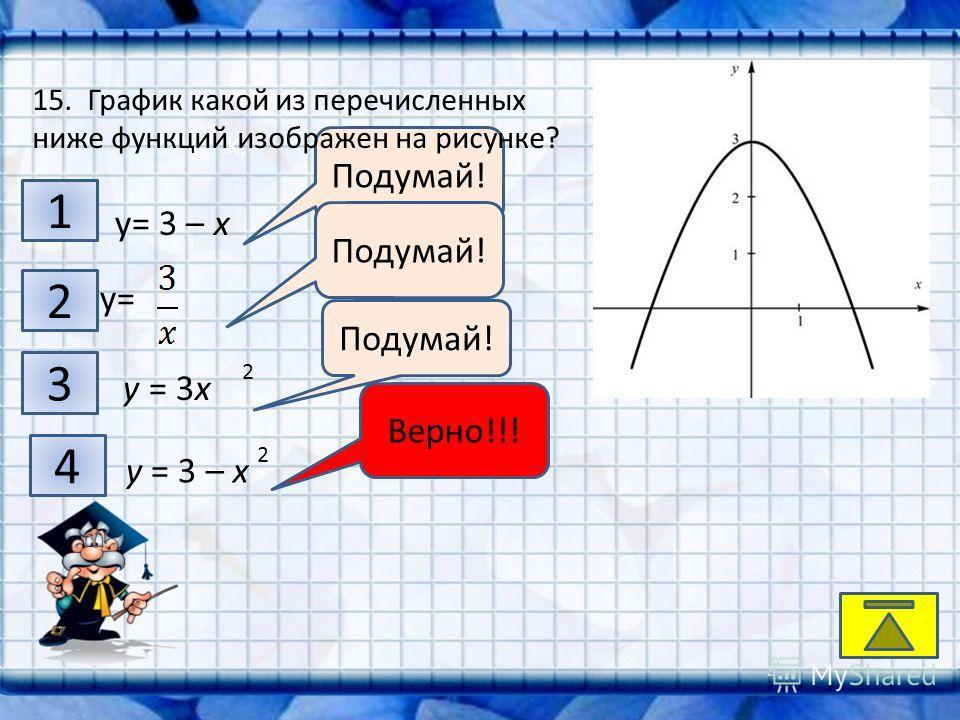K, 1 2 3 4 Подумай! Верно!!! 15. График какой из перечисленных ниже функций изображен на рисунке? у= 3 – х у = 3 х у = 3 – х 2 2 у=у=