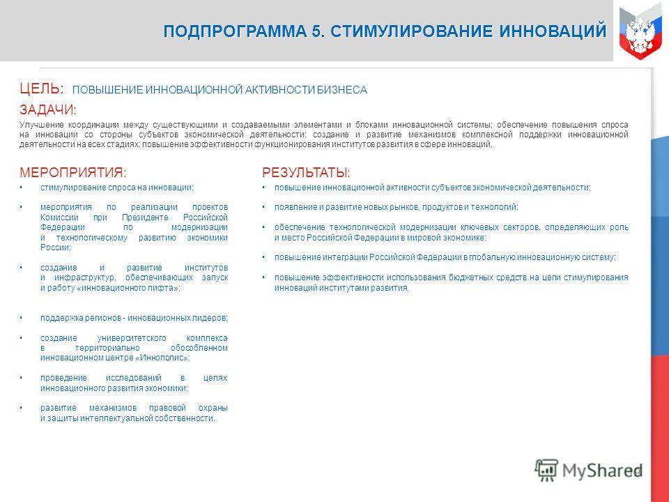 19 ПОДПРОГРАММА 5. СТИМУЛИРОВАНИЕ ИННОВАЦИЙ ПОДПРОГРАММА 5. СТИМУЛИРОВАНИЕ ИННОВАЦИЙ ЦЕЛЬ: ПОВЫШЕНИЕ ИННОВАЦИОННОЙ АКТИВНОСТИ БИЗНЕСА Улучшение координации между существующими и создаваемыми элементами и блоками инновационной системы; обеспечение пов