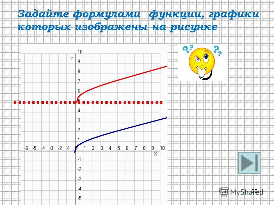 Задайте формулами функции, графики которых изображены на рисунке 20