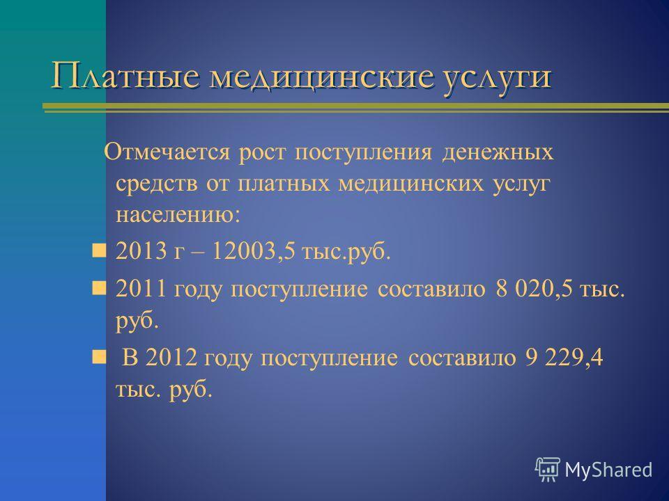 Платные медицинские услуги Отмечается рост поступления денежных средств от платных медицинских услуг населению: 2013 г – 12003,5 тыс.руб. 2011 году поступление составило 8 020,5 тыс. руб. В 2012 году поступление составило 9 229,4 тыс. руб.