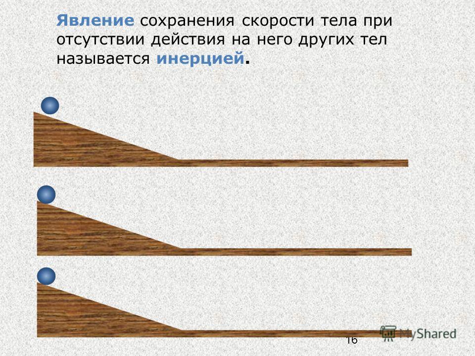 16 Явление сохранения скорости тела при отсутствии действия на него других тел называется инерцией.