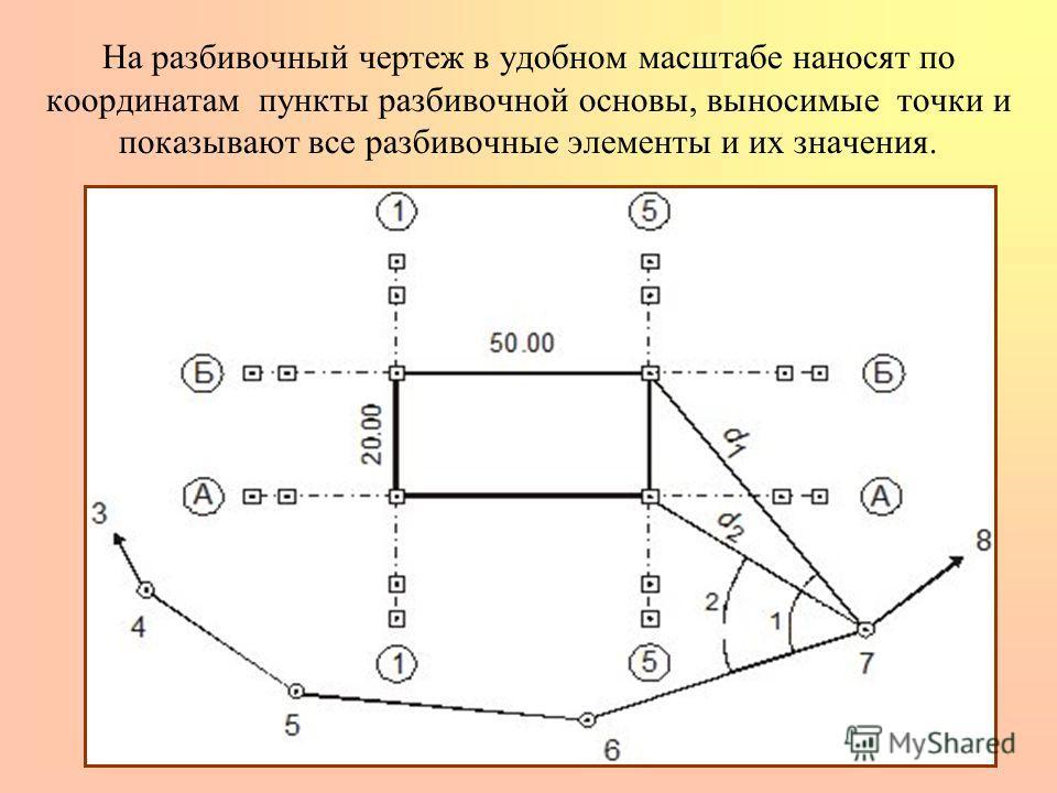 На разбивочный чертеж в удобном масштабе наносят по координатам пункты разбивочной основы, выносимые точки и показывают все разбивочные элементы и их значения.