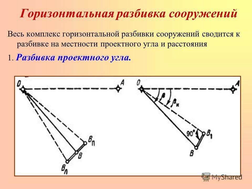 Горизонтальная разбивка сооружений Весь комплекс горизонтальной разбивки сооружений сводится к разбивке на местности проектного угла и расстояния 1. Разбивка проектного угла.
