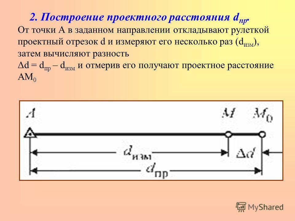 2. Построение проектного расстояния d пр. От точки А в заданном направлении откладывают рулеткой проектный отрезок d и измеряют его несколько раз (d изм ), затем вычисляют разность Δd = d пр – d изм и отмерив его получают проектное расстояние АМ 0