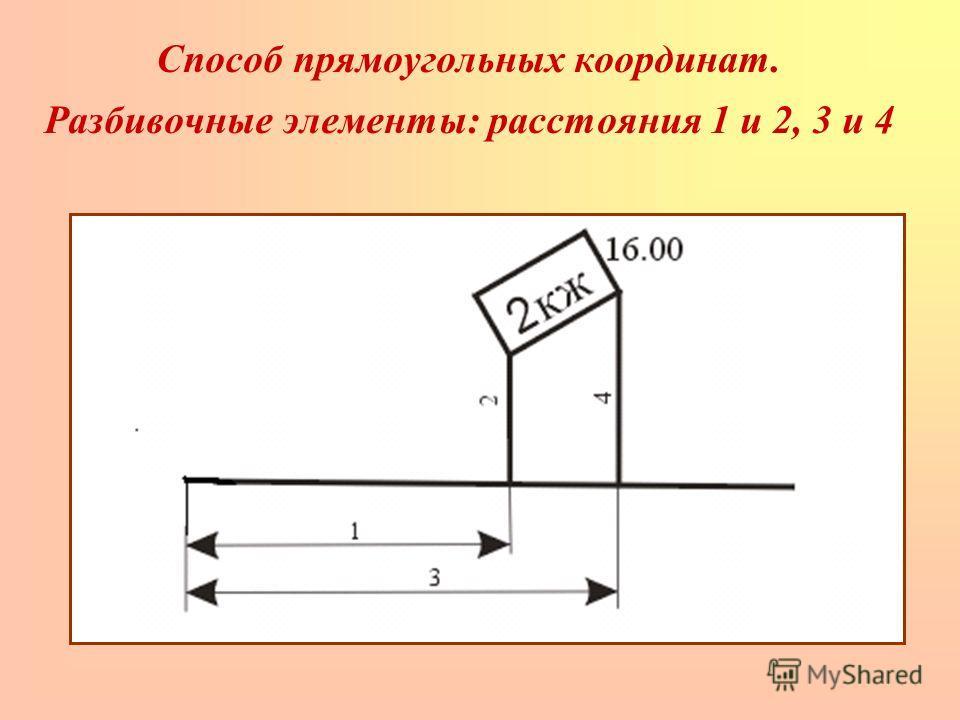 Способ прямоугольных координат. Разбивочные элементы: расстояния 1 и 2, 3 и 4