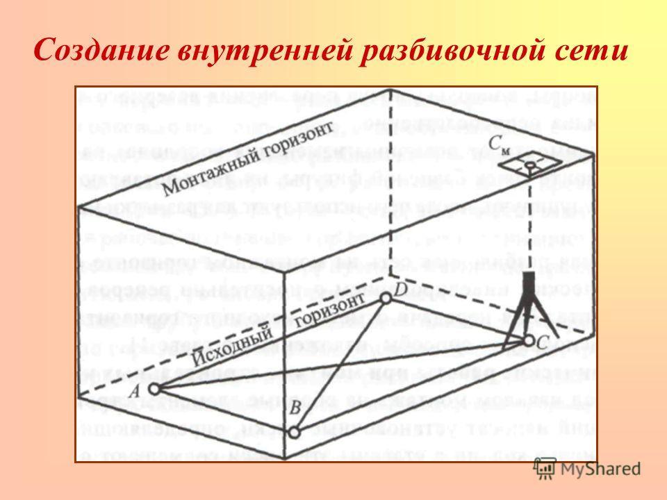 Создание внутренней разбивочной сети