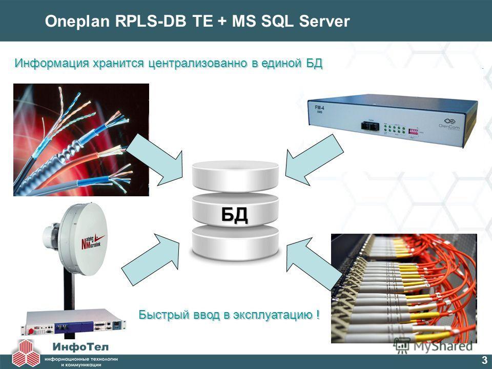 3 Oneplan RPLS-DB TE + MS SQL ServerБД Информация хранится централизованно в единой БД Быстрый ввод в эксплуатацию !
