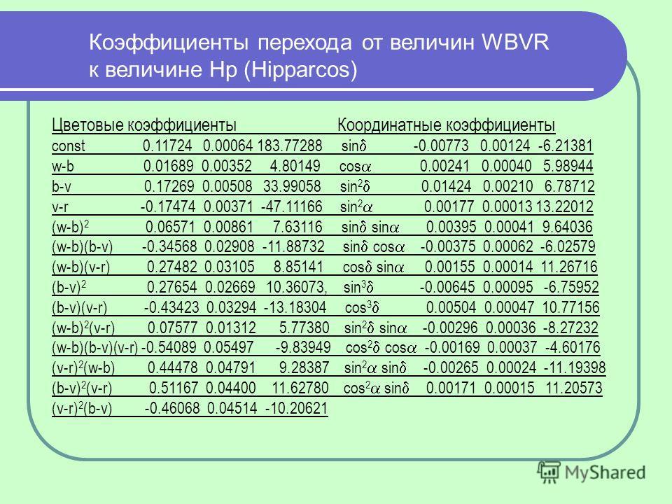 Коэффициенты перехода от величин WBVR к величине Hp (Hipparcos) Цветовые коэффициенты Координатные коэффициенты const 0.11724 0.00064 183.77288 sin -0.00773 0.00124 -6.21381 w-b 0.01689 0.00352 4.80149 cos 0.00241 0.00040 5.98944 b-v 0.17269 0.00508