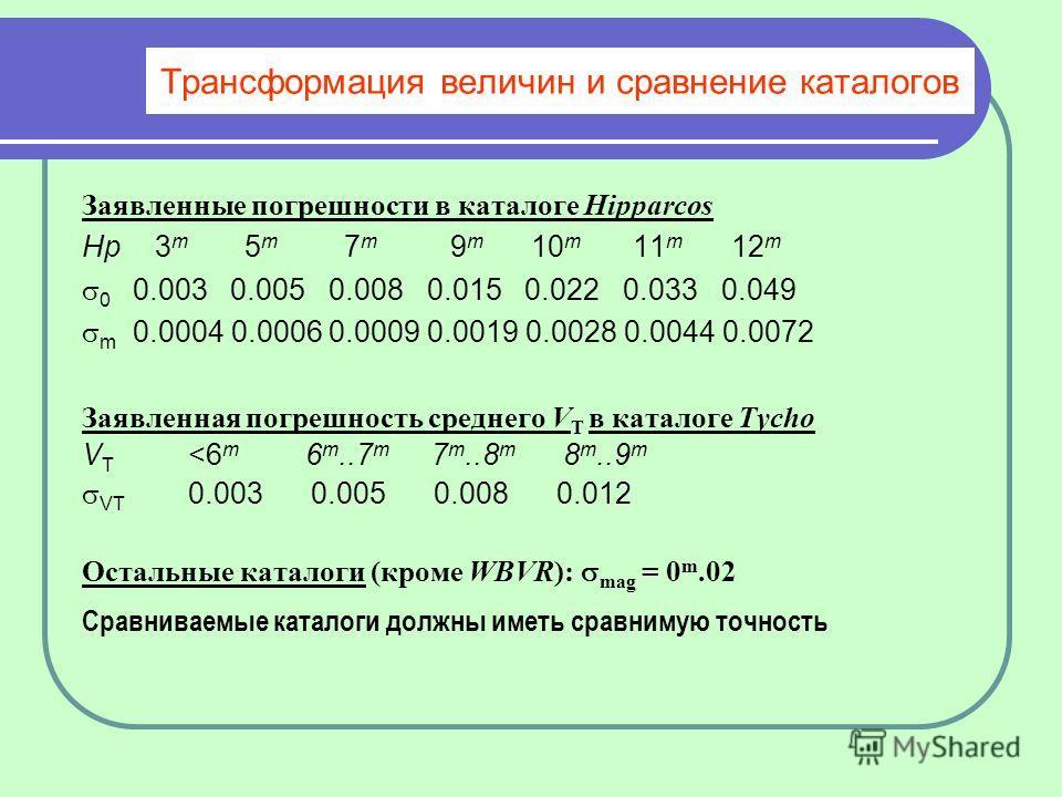 Трансформация величин и сравнение каталогов Заявленные погрешности в каталоге Hipparcos Hp 3 m 5 m 7 m 9 m 10 m 11 m 12 m 0 0.003 0.005 0.008 0.015 0.022 0.033 0.049 m 0.0004 0.0006 0.0009 0.0019 0.0028 0.0044 0.0072 Заявленная погрешность среднего V