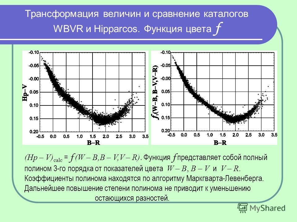 Трансформация величин и сравнение каталогов WBVR и Hipparcos. Функция цвета f (Hp – V) calc = f (W – B,B – V,V – R). Функция f представляет собой полный полином 3-го порядка от показателей цвета W – B, B – V и V – R. Коэффициенты полинома находятся п