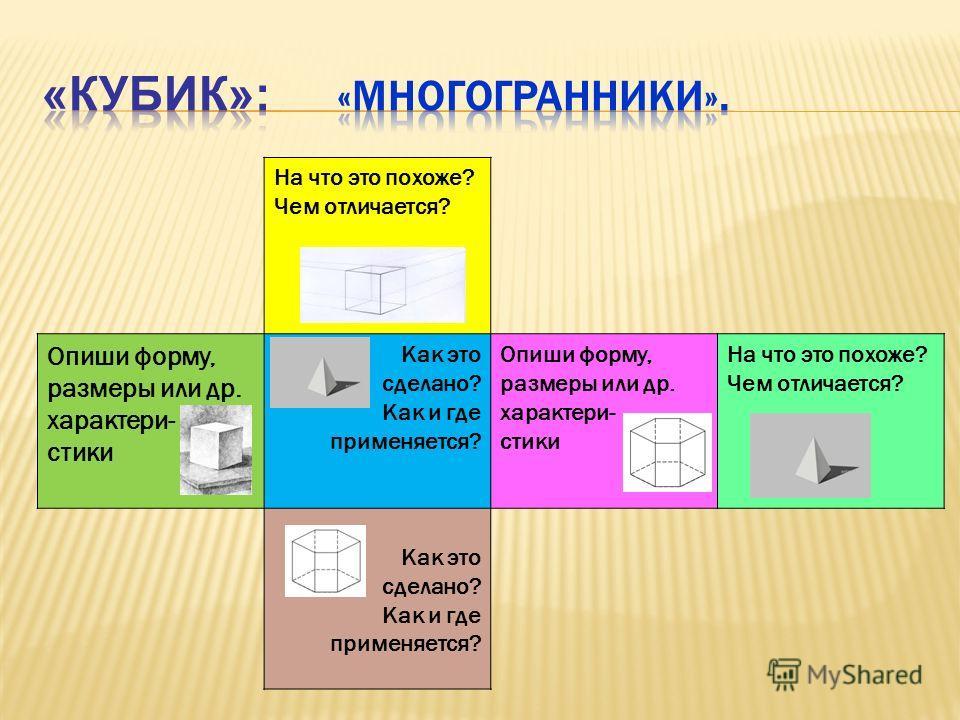 На что это похоже? Чем отличается? Опиши форму, размеры или др. характери- стики Как это сделано? Как и где применяется? Опиши форму, размеры или др. характери- стики На что это похоже? Чем отличается? Как это сделано? Как и где применяется?