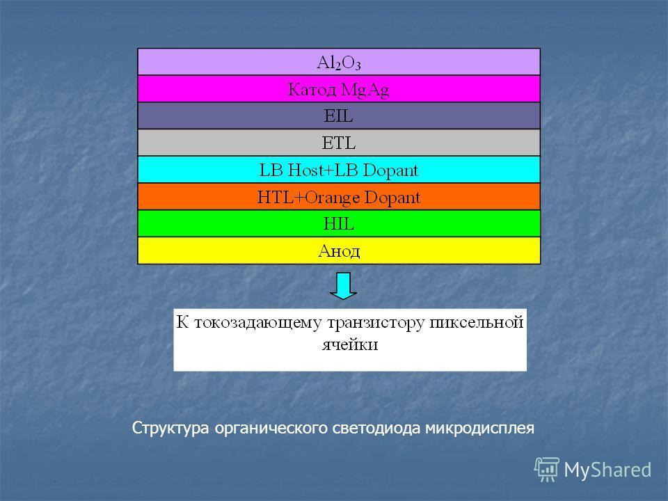 Структура органического светодиода микродисплея