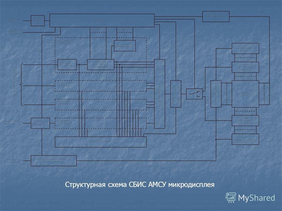Структурная схема СБИС АМСУ микродисплея