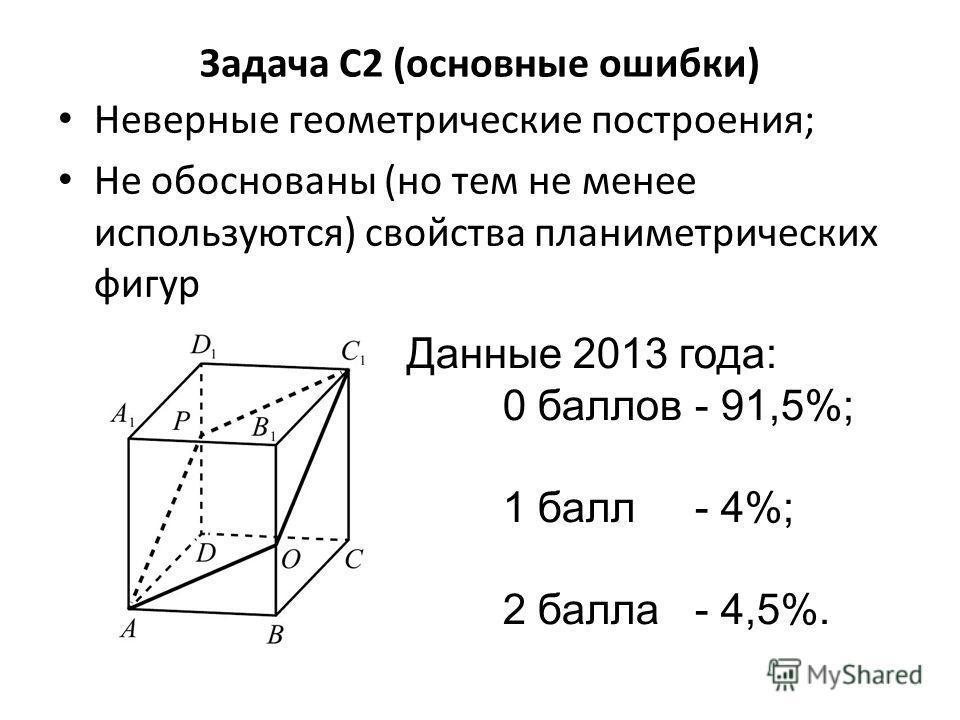 Задача C2 (основные ошибки) Неверные геометрические построения; Не обоснованы (но тем не менее используются) свойства планиметрических фигур Данные 2013 года: 0 баллов- 91,5%; 1 балл- 4%; 2 балла- 4,5%.