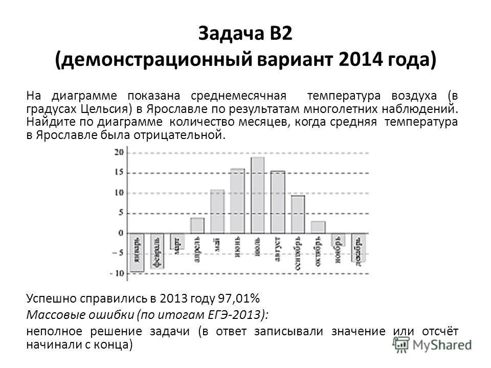 Задача В2 (демонстрационный вариант 2014 года) На диаграмме показана среднемесячная температура воздуха (в градусах Цельсия) в Ярославле по результатам многолетних наблюдений. Найдите по диаграмме количество месяцев, когда средняя температура в Яросл