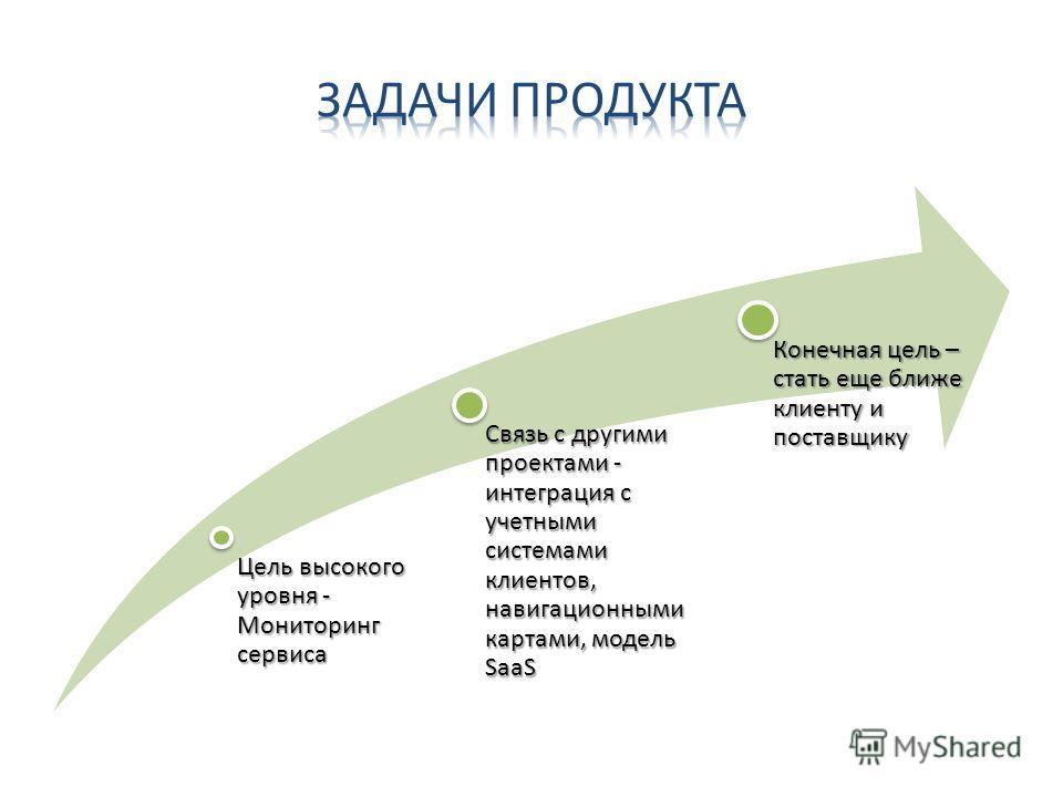 Цель высокого уровня - Мониторинг сервиса Связь с другими проектами - интеграция с учетными системами клиентов, навигационными картами, модель SaaS Конечная цель – cтать еще ближе клиенту и поставщику