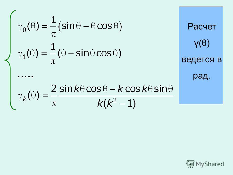 Расчет γ(θ) ведется в рад.