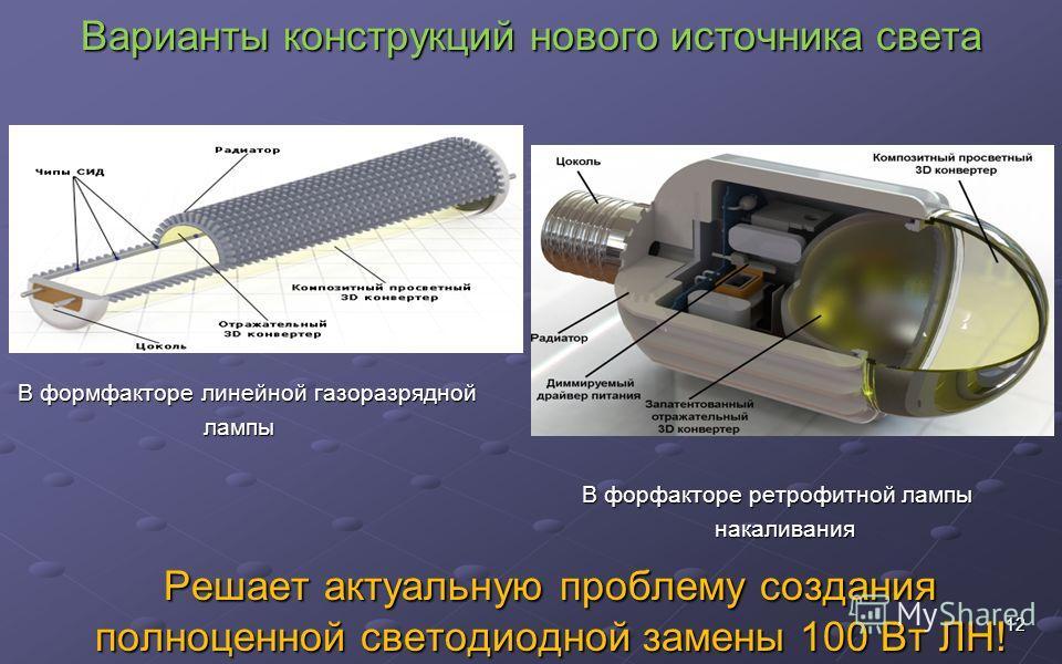 Варианты конструкций нового источника света В формфакторе линейной газоразрядной В формфакторе линейной газоразрядной лампы лампы В форфакторе ретрофитной лампы В форфакторе ретрофитной лампы накаливания накаливания Решает актуальную проблему создани