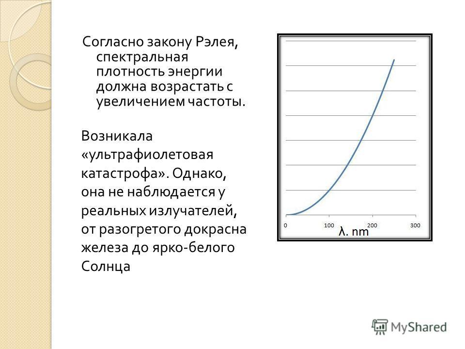 Согласно закону Рэлея, спектральная плотность энергии должна возрастать с увеличением частоты. Возникала « ультрафиолетовая катастрофа ». Однако, она не наблюдается у реальных излучателей, от разогретого докрасна железа до ярко - белого Солнца