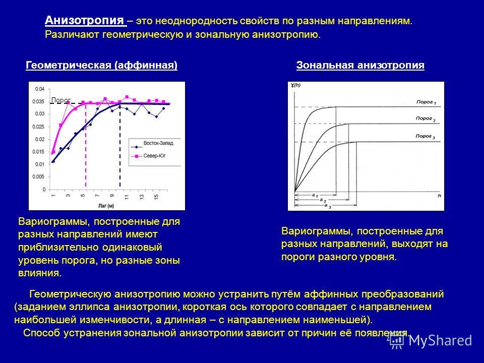 Анизотропия – это неоднородность свойств по разным направлениям. Различают геометрическую и зональную анизотропию. Геометрическая (аффинная) Порог Вариограммы, построенные для разных направлений, выходят на пороги разного уровня. Зональная анизотропи