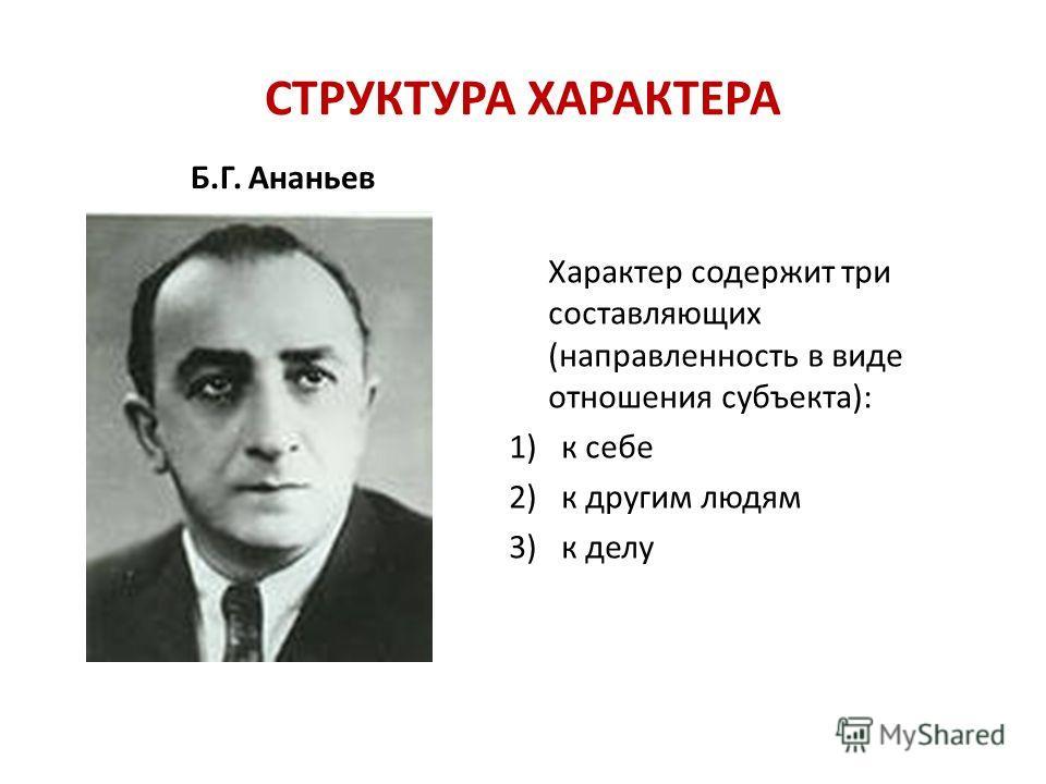 СТРУКТУРА ХАРАКТЕРА Б.Г. Ананьев. Характер содержит три составляющих (направленность в виде отношения субъекта): 1)к себе 2)к другим людям 3)к делу